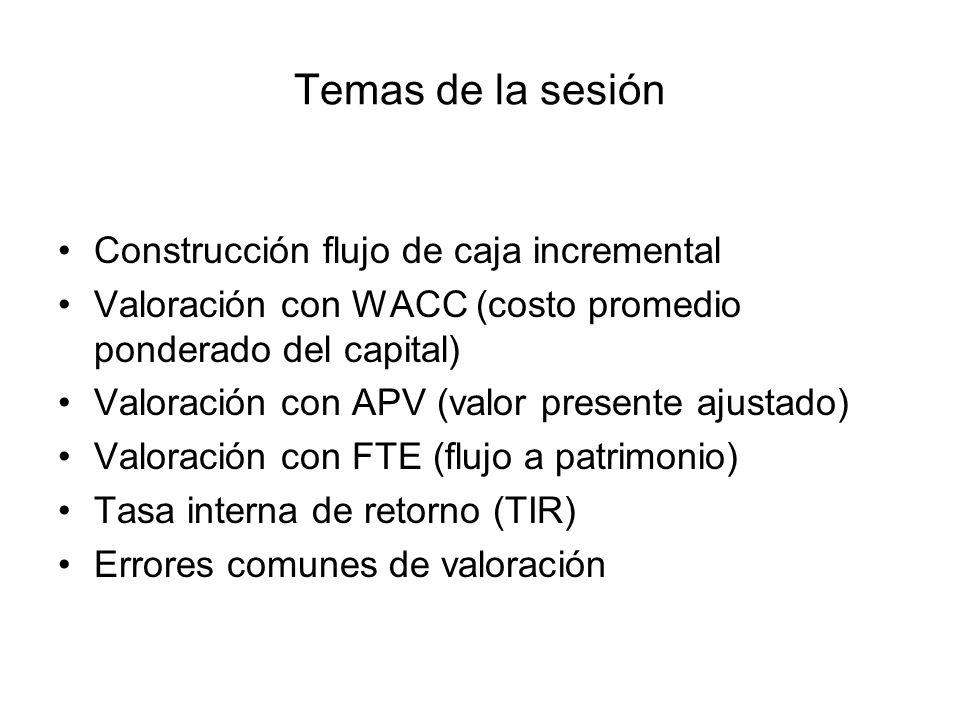Temas de la sesión Construcción flujo de caja incremental Valoración con WACC (costo promedio ponderado del capital) Valoración con APV (valor present