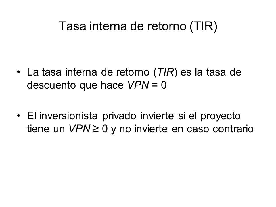 Tasa interna de retorno (TIR) La tasa interna de retorno (TIR) es la tasa de descuento que hace VPN = 0 El inversionista privado invierte si el proyec