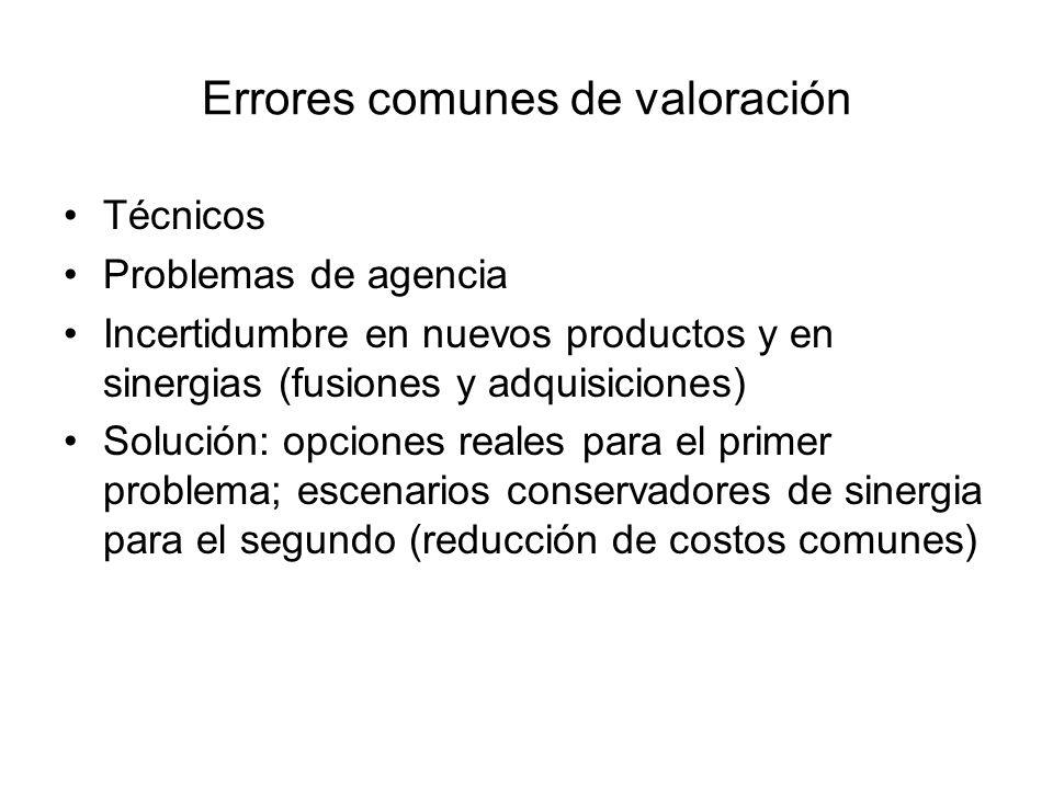 Errores comunes de valoración Técnicos Problemas de agencia Incertidumbre en nuevos productos y en sinergias (fusiones y adquisiciones) Solución: opci