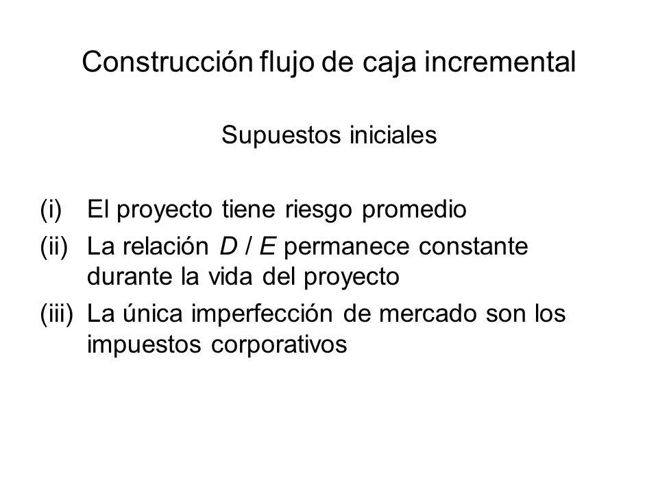 Construcción flujo de caja incremental Supuestos iniciales (i)El proyecto tiene riesgo promedio (ii)La relación D / E permanece constante durante la v