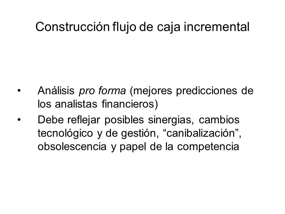 Construcción flujo de caja incremental Análisis pro forma (mejores predicciones de los analistas financieros) Debe reflejar posibles sinergias, cambio