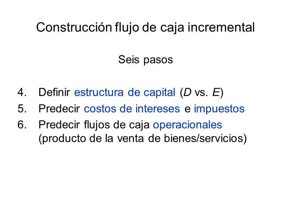 Construcción flujo de caja incremental Seis pasos 4.Definir estructura de capital (D vs. E) 5.Predecir costos de intereses e impuestos 6.Predecir fluj