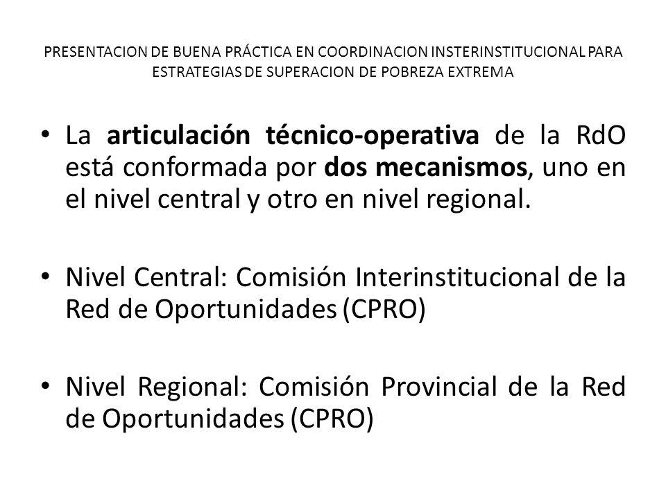 PRESENTACION DE BUENA PRÁCTICA EN COORDINACION INSTERINSTITUCIONAL PARA ESTRATEGIAS DE SUPERACION DE POBREZA EXTREMA La articulación técnico-operativa