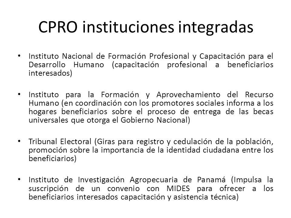 CPRO instituciones integradas Instituto Nacional de Formación Profesional y Capacitación para el Desarrollo Humano (capacitación profesional a benefic