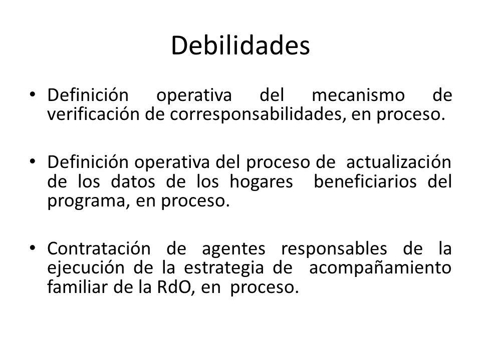 Debilidades Definición operativa del mecanismo de verificación de corresponsabilidades, en proceso. Definición operativa del proceso de actualización