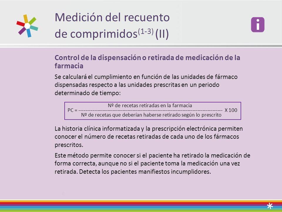 Medición del recuento de comprimidos (1-3) (II) Control de la dispensación o retirada de medicación de la farmacia Se calculará el cumplimiento en fun