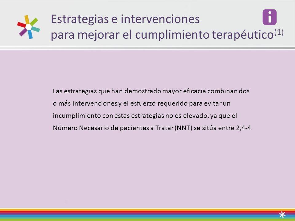 Estrategias e intervenciones para mejorar el cumplimiento terapéutico (1) Las estrategias que han demostrado mayor eficacia combinan dos o más interve