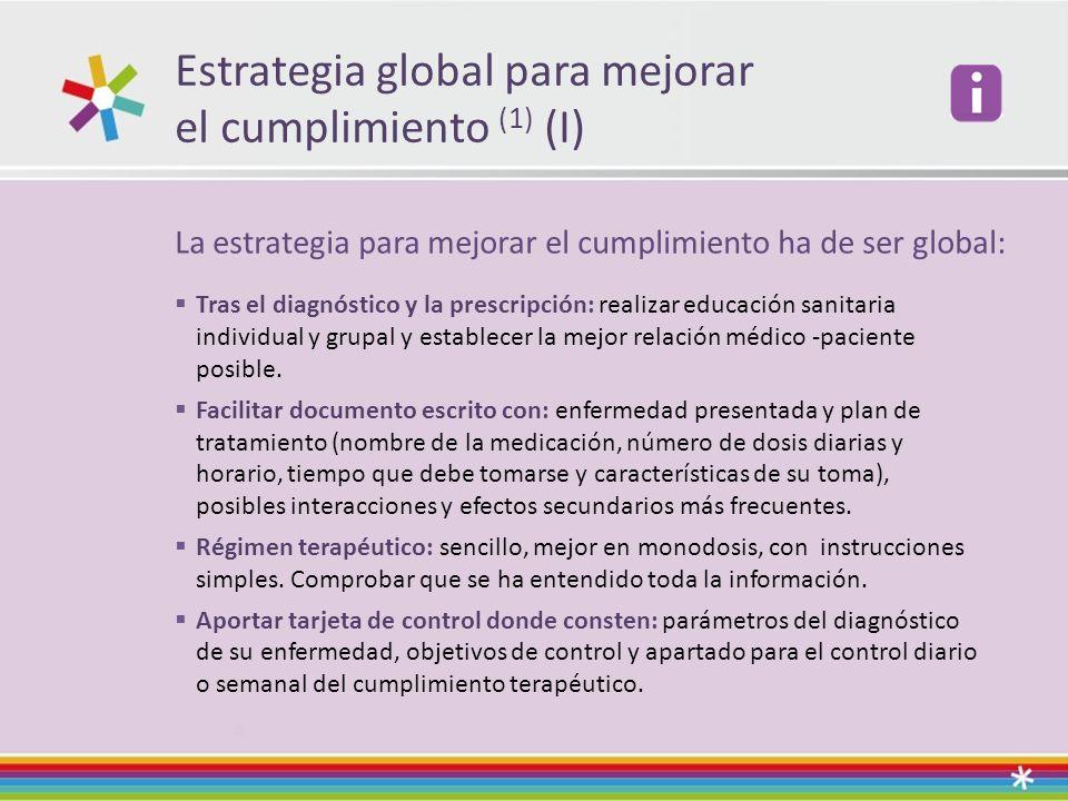 Estrategia global para mejorar el cumplimiento (1) (I) La estrategia para mejorar el cumplimiento ha de ser global: Tras el diagnóstico y la prescripc