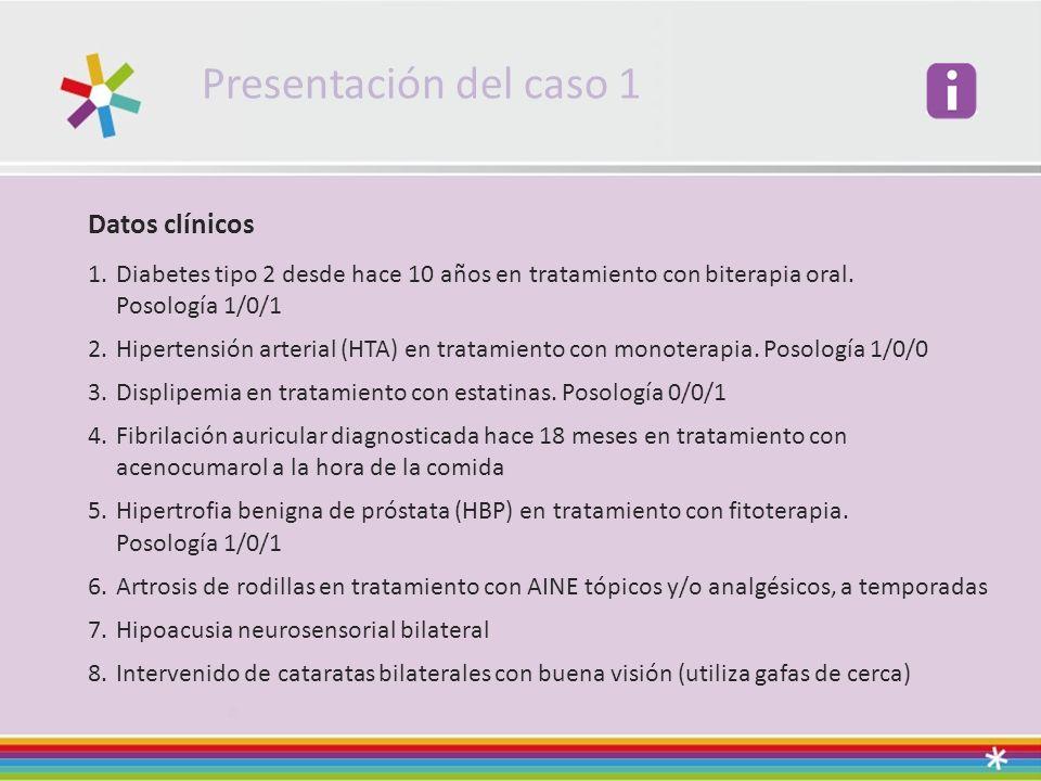 Presentación del caso 1 Datos clínicos 1.Diabetes tipo 2 desde hace 10 años en tratamiento con biterapia oral. Posología 1/0/1 2.Hipertensión arterial