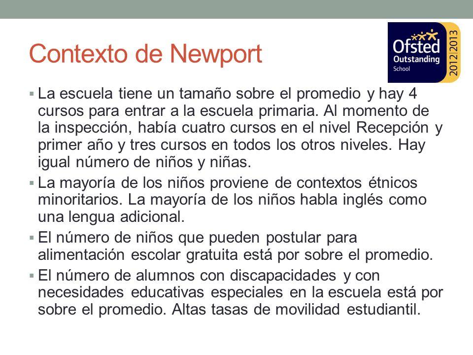 Contexto de Newport La escuela tiene un tamaño sobre el promedio y hay 4 cursos para entrar a la escuela primaria. Al momento de la inspección, había