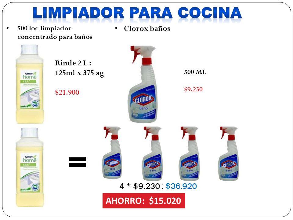 4 * $9.230 : $36.920 AHORRO: $15.020 500 loc limpiador concentrado para baños Clorox baños 500 ML $9.230 Rinde 2 L : 125ml x 375 agua $21.900