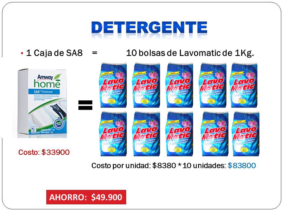 1 Caja de SA8 = 10 bolsas de Lavomatic de 1Kg. Costo: $33900 Costo por unidad: $8380 *10 unidades: $83800 AHORRO: $49.900