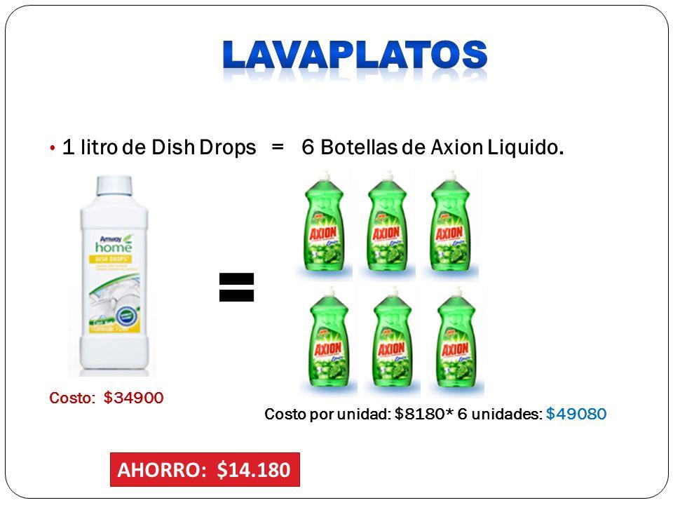1 litro de Dish Drops = 6 Botellas de Axion Liquido. Costo: $34900 Costo por unidad: $8180* 6 unidades: $49080 AHORRO: $14.180