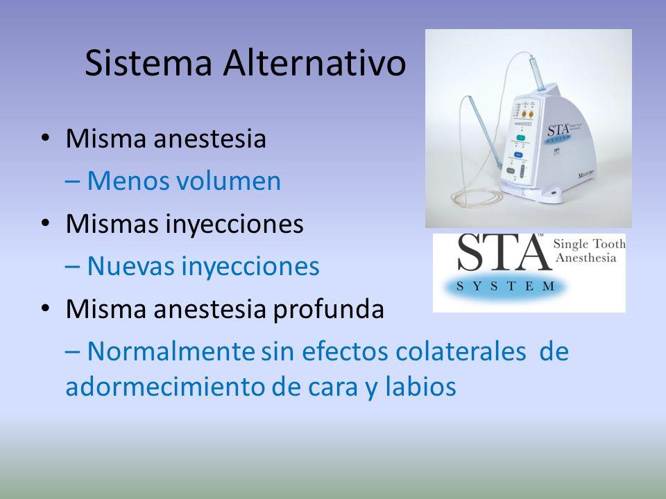 Evolución de la Anestesia Dental 2008: Evolución del aparato Wand System para crear el equipo STA (Single Tooth Anesthesia) con el sistema DPS (Dynami