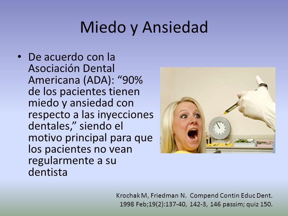Pacientes y Anestesia ¿Por qué los pacientes normalmente no se quejan de las inyecciones de anestesia convencionales?