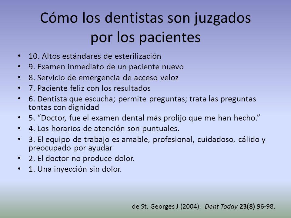 Miedo y Ansiedad De acuerdo con la Asociación Dental Americana (ADA): 90% de los pacientes tienen miedo y ansiedad con respecto a las inyecciones dent