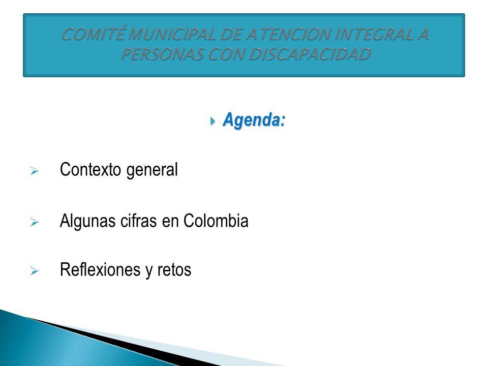 Agenda: Agenda: Contexto general Algunas cifras en Colombia Reflexiones y retos