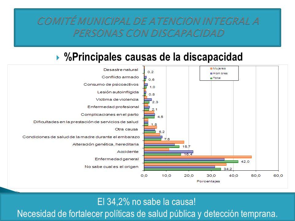 %Principales causas de la discapacidad El 34,2% no sabe la causa.