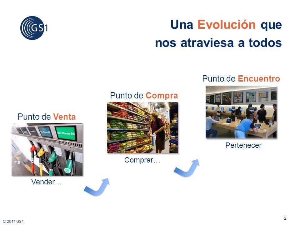 © 2011 GS1 2 Punto de Compra Comprar… Punto de Venta Vender… Una Evolución que nos atraviesa a todos Punto de Encuentro Pertenecer