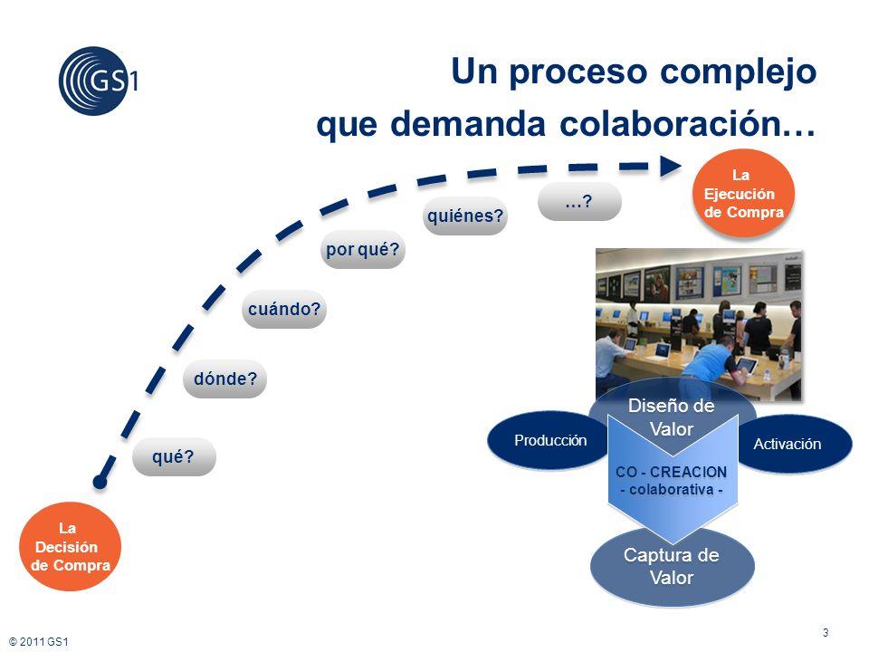 © 2011 GS1 3 La Decisión de Compra La Ejecución de Compra La Ejecución de Compra Un proceso complejo que demanda colaboración… cuándo? qué? dónde? por