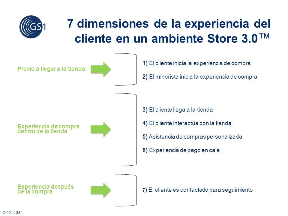 © 2011 GS1 Previo a llegar a la tienda 1) El cliente inicia la experiencia de compra 2) El minorista inicia la experiencia de compra Experiencia de co