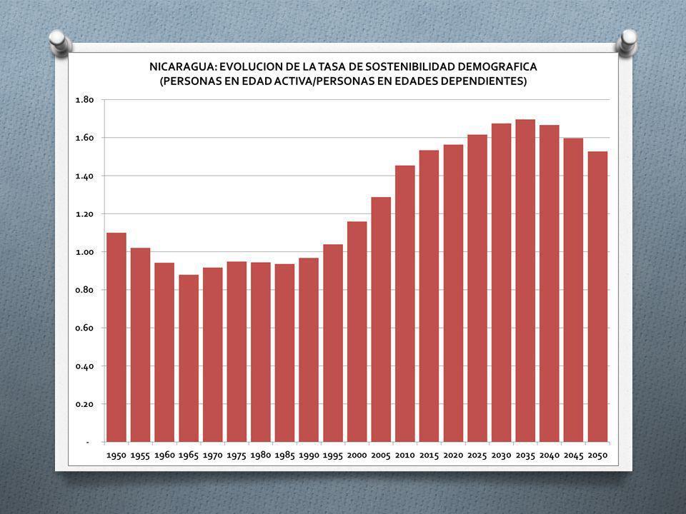 De acuerdo con las estimaciones de Garcimartín y Diaz de Sarralde (2008), incorporar los dividendos e intereses, es decir las rentas pasivas del capital, al sistema de imposición global sobre la renta personal, gravando la renta global de quienes las perciben por la actual escala progresiva, incrementaría la recaudación de este impuesto entre 1.8 y 2.5 puntos del PIB.
