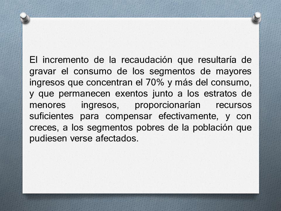 El incremento de la recaudación que resultaría de gravar el consumo de los segmentos de mayores ingresos que concentran el 70% y más del consumo, y qu