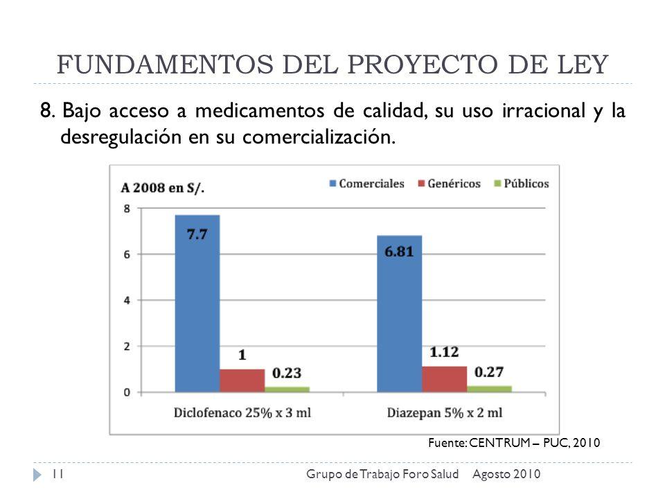 FUNDAMENTOS DEL PROYECTO DE LEY Agosto 2010Grupo de Trabajo Foro Salud11 8. Bajo acceso a medicamentos de calidad, su uso irracional y la desregulació
