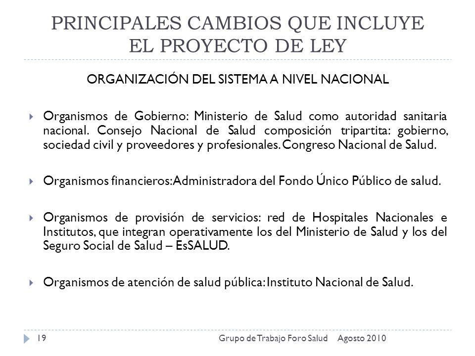 PRINCIPALES CAMBIOS QUE INCLUYE EL PROYECTO DE LEY Agosto 2010Grupo de Trabajo Foro Salud19 ORGANIZACIÓN DEL SISTEMA A NIVEL NACIONAL Organismos de Go