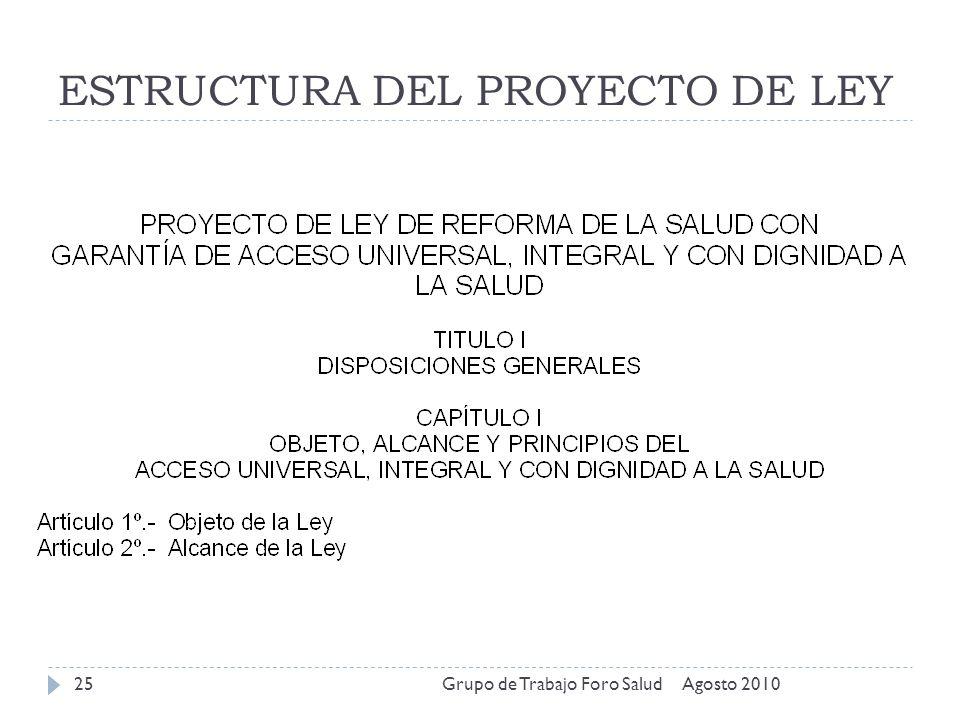 ESTRUCTURA DEL PROYECTO DE LEY Agosto 2010Grupo de Trabajo Foro Salud25