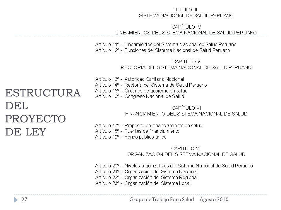 ESTRUCTURA DEL PROYECTO DE LEY Agosto 2010Grupo de Trabajo Foro Salud27