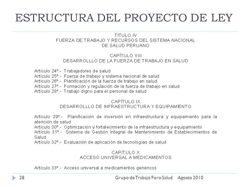 ESTRUCTURA DEL PROYECTO DE LEY Agosto 2010Grupo de Trabajo Foro Salud28