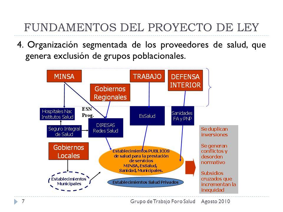 FUNDAMENTOS DEL PROYECTO DE LEY Agosto 2010Grupo de Trabajo Foro Salud7 4. Organización segmentada de los proveedores de salud, que genera exclusión d