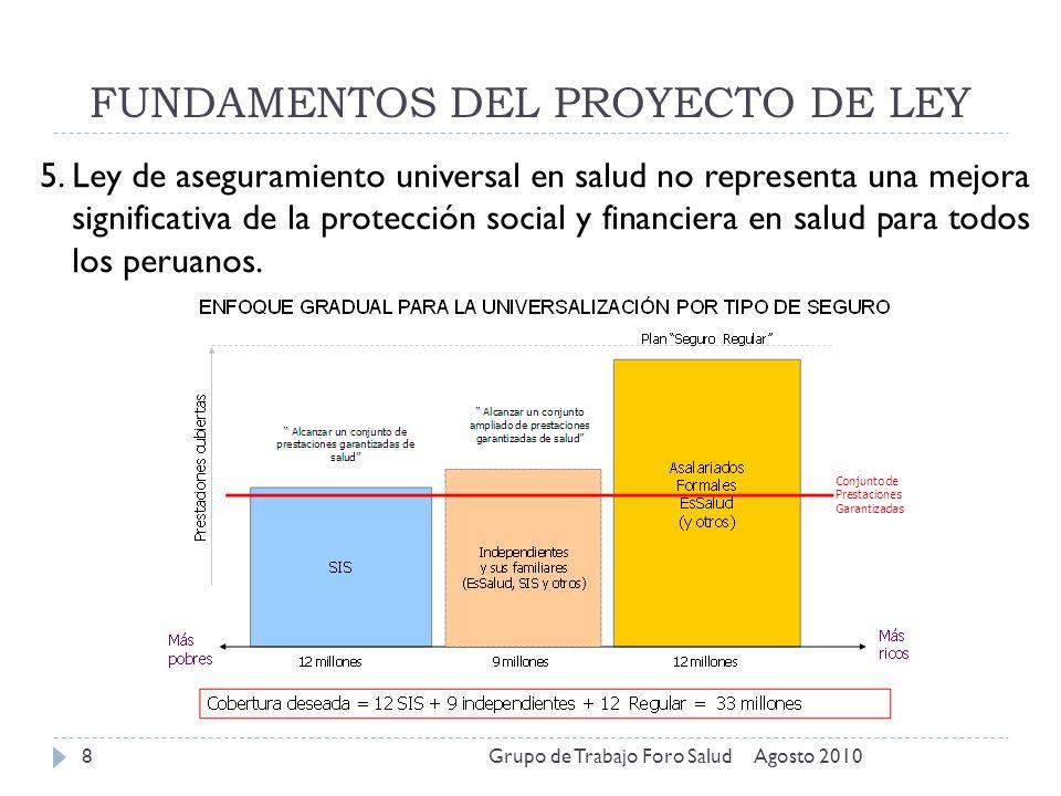 FUNDAMENTOS DEL PROYECTO DE LEY Agosto 2010Grupo de Trabajo Foro Salud8 5. Ley de aseguramiento universal en salud no representa una mejora significat