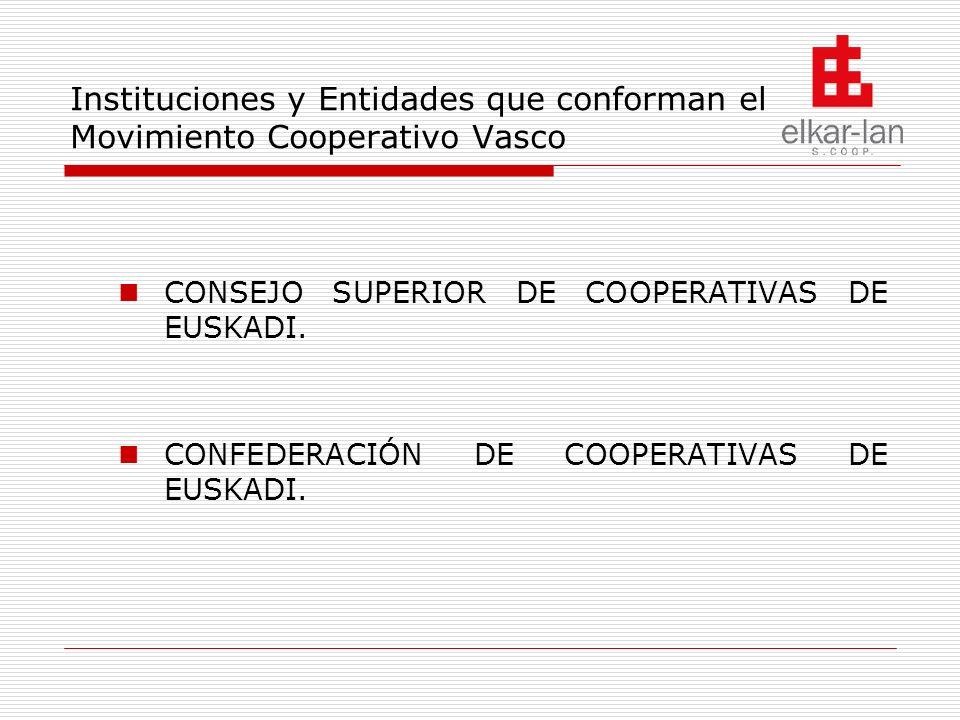 Instituciones y Entidades que conforman el Movimiento Cooperativo Vasco CONSEJO SUPERIOR DE COOPERATIVAS DE EUSKADI. CONFEDERACIÓN DE COOPERATIVAS DE