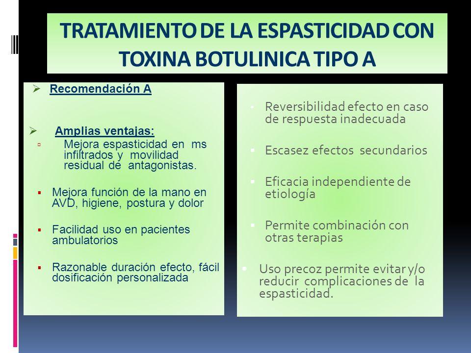 TRATAMIENTO DE LA ESPASTICIDAD CON TOXINA BOTULINICA TIPO A Recomendación A Amplias ventajas: Mejora espasticidad en ms infiltrados y movilidad residu