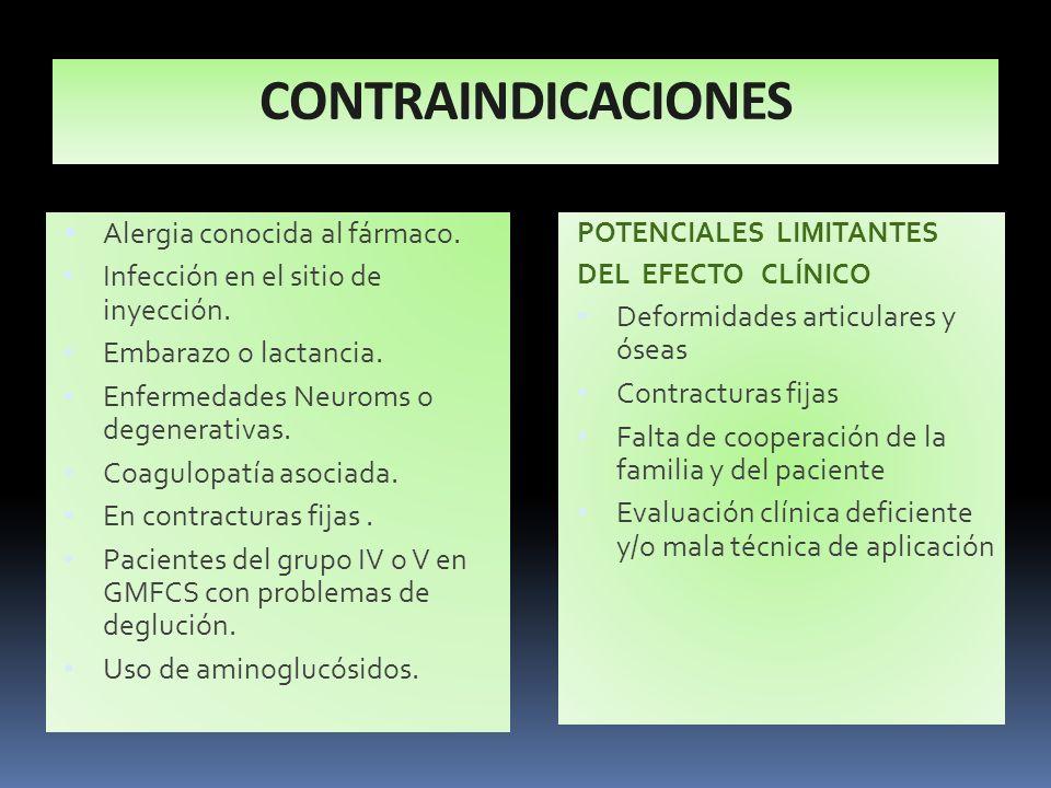 CONTRAINDICACIONES POTENCIALES LIMITANTES DEL EFECTO CLÍNICO Deformidades articulares y óseas Contracturas fijas Falta de cooperación de la familia y