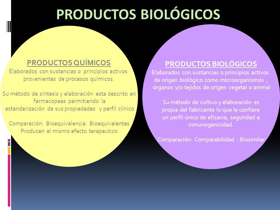 PRODUCTOS BIOLÓGICOS Elaborados con sustancias o principios activos de origen biológico como microorganismos, órganos y/o tejidos de origen vegetal o