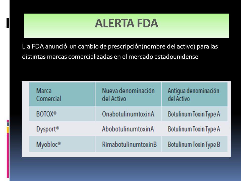 ALERTA FDA L a FDA anunció un cambio de prescripción(nombre del activo) para las distintas marcas comercializadas en el mercado estadounidense