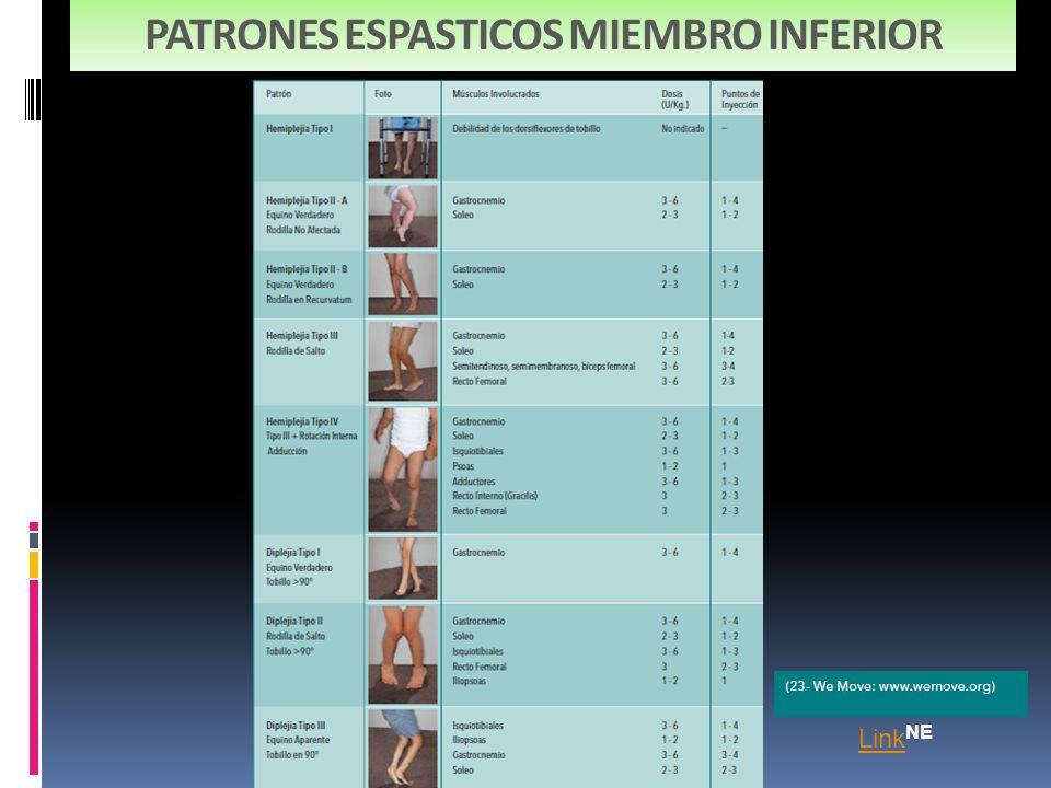PATRONES ESPASTICOS MIEMBRO INFERIOR Link Link NE