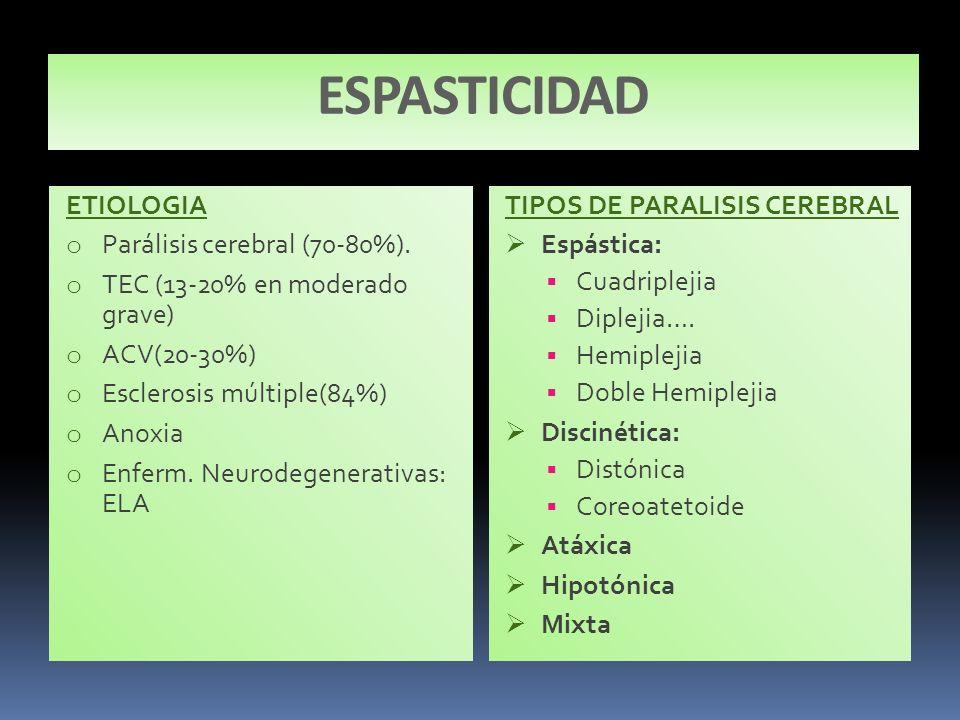 ESPASTICIDAD ETIOLOGIA o Parálisis cerebral (70-80%). o TEC (13-20% en moderado grave) o ACV(20-30%) o Esclerosis múltiple(84%) o Anoxia o Enferm. Neu
