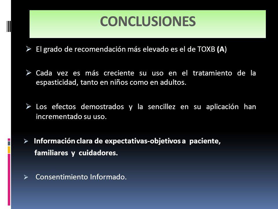 CONCLUSIONES El grado de recomendación más elevado es el de TOXB (A) Cada vez es más creciente su uso en el tratamiento de la espasticidad, tanto en n