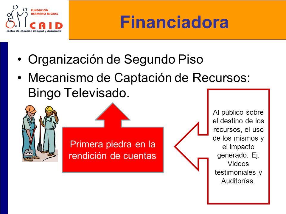 Financiadora Organización de Segundo Piso Mecanismo de Captación de Recursos: Bingo Televisado. Primera piedra en la rendición de cuentas Al público s