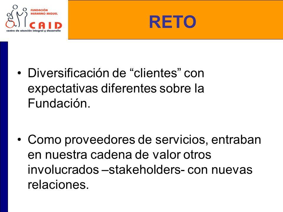 RETO Diversificación de clientes con expectativas diferentes sobre la Fundación. Como proveedores de servicios, entraban en nuestra cadena de valor ot