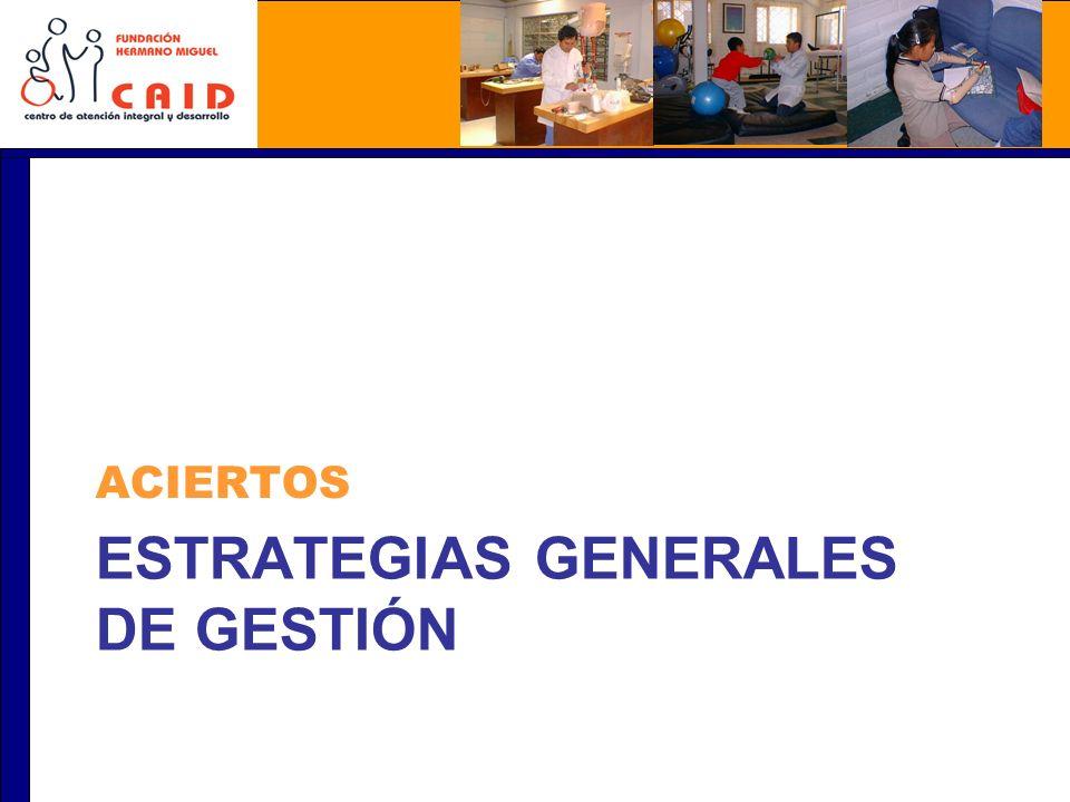 ESTRATEGIAS GENERALES DE GESTIÓN ACIERTOS