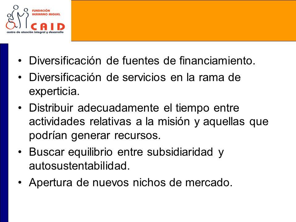Diversificación de fuentes de financiamiento. Diversificación de servicios en la rama de experticia. Distribuir adecuadamente el tiempo entre activida