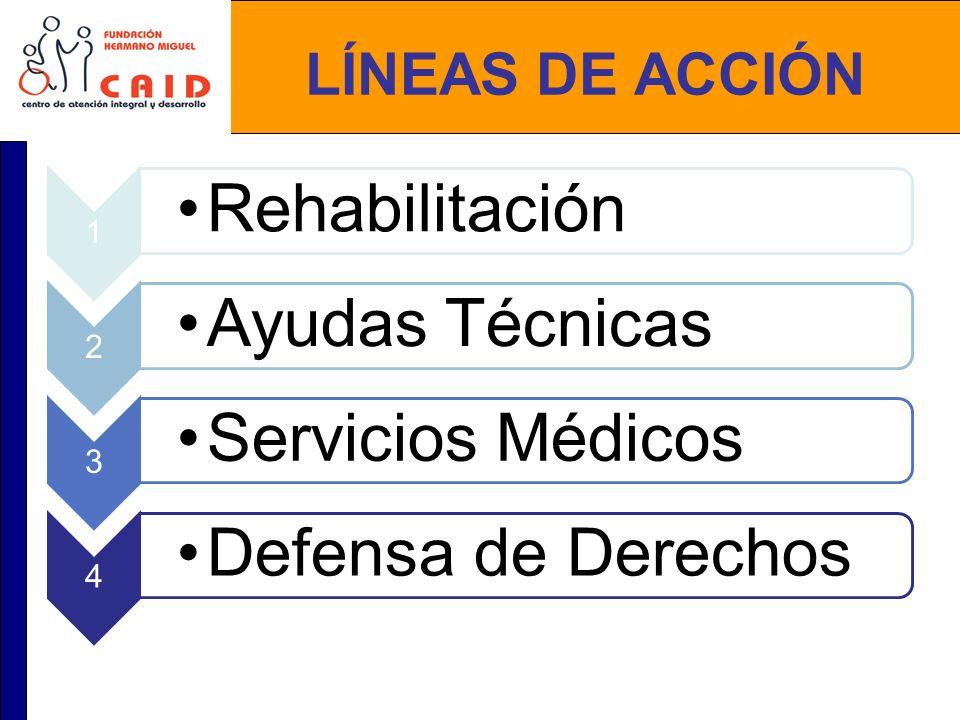 LÍNEAS DE ACCIÓN 1 Rehabilitación 2 Ayudas Técnicas 3 Servicios Médicos 4 Defensa de Derechos