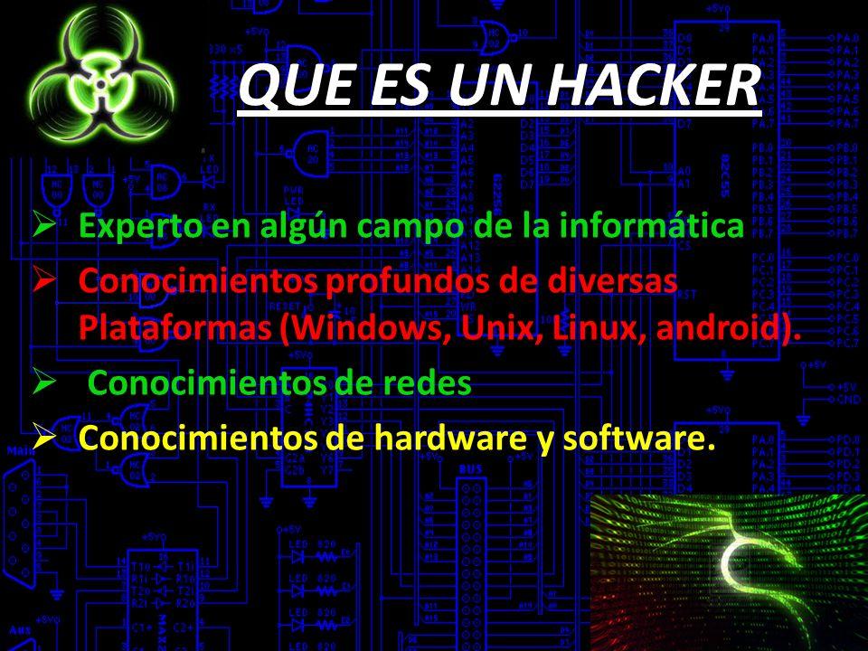 QUE ES UN HACKER Experto en algún campo de la informática Conocimientos profundos de diversas Plataformas (Windows, Unix, Linux, android). Conocimient