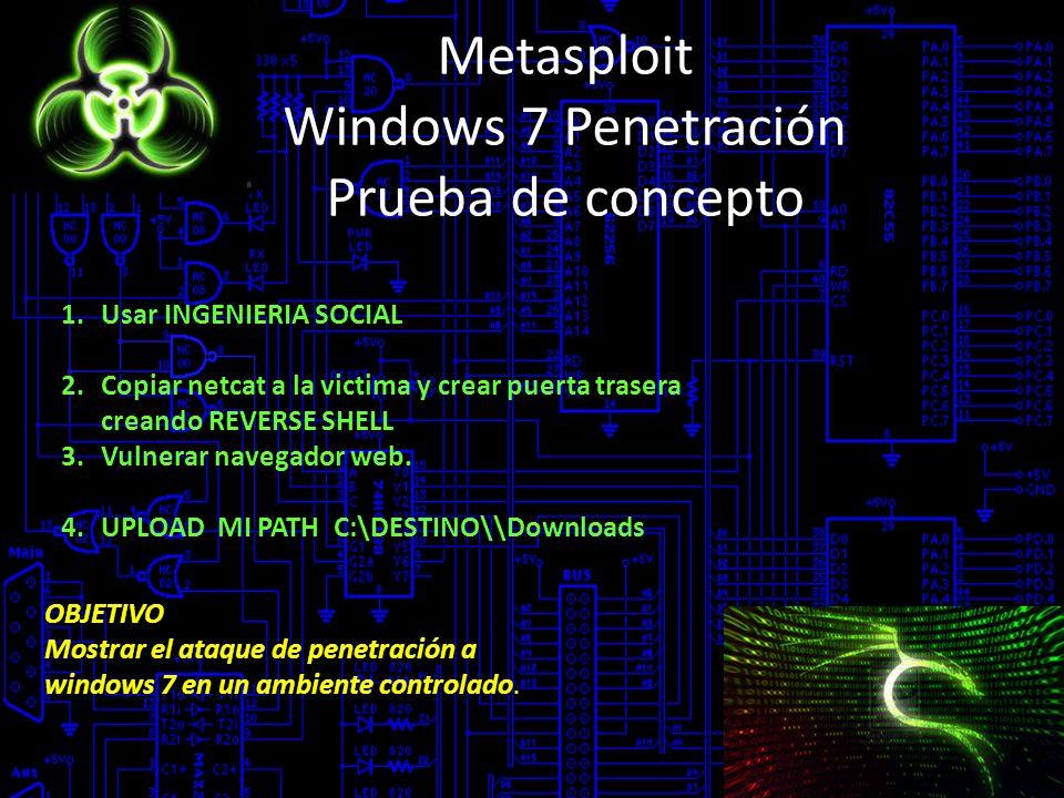 Metasploit Windows 7 Penetración Prueba de concepto 1.Usar INGENIERIA SOCIAL 2.Copiar netcat a la victima y crear puerta trasera creando REVERSE SHELL 3.Vulnerar navegador web.