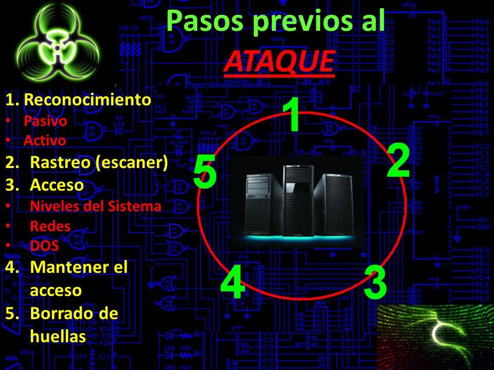 Pasos previos al ATAQUE 1.Reconocimiento Pasivo Activo 2.Rastreo (escaner) 3.Acceso Niveles del Sistema Redes DOS 4.Mantener el acceso 5.Borrado de huellas